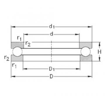 NKE 51112 thrust ball bearings