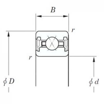 165,1 mm x 184,15 mm x 12.7 mm  KOYO KUX065 2RD angular contact ball bearings