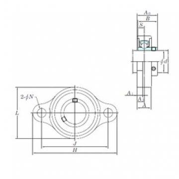 KOYO USFL003S6 bearing units