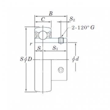 28,575 mm x 62 mm x 30 mm  28,575 mm x 62 mm x 30 mm  KOYO SB206-18 deep groove ball bearings