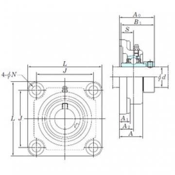 KOYO NANF204 bearing units