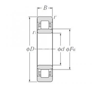 40 mm x 90 mm x 33 mm  40 mm x 90 mm x 33 mm  NTN NU2308 cylindrical roller bearings