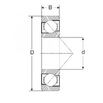 127 mm x 254 mm x 50,8 mm  SIGMA MJT 5 angular contact ball bearings