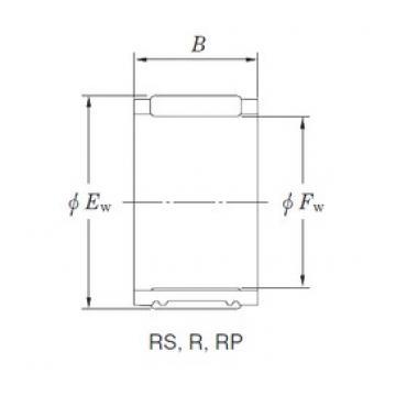 KOYO RF535825 needle roller bearings